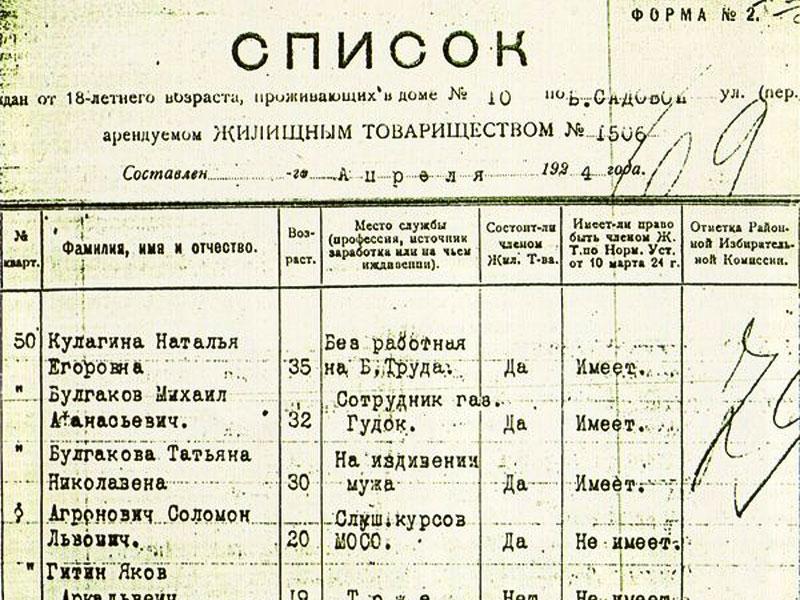Прописка Булгакова с женой